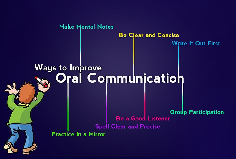 the skills of oral communication Written communication - meaning, advantages and disadvantages while in case of oral communication effective written communication requires great skills and.